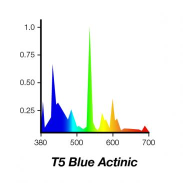 54W 1200 1200mm Juwel Aquarium T5 Fluorescent Blue Marine Actinic (420nm) Tube Bulb Spectrum