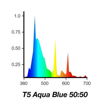 54W Aquarium T5 Fluorescent Special Aqua Blue 50:50 Hybrid Tube Bulb Spectrum